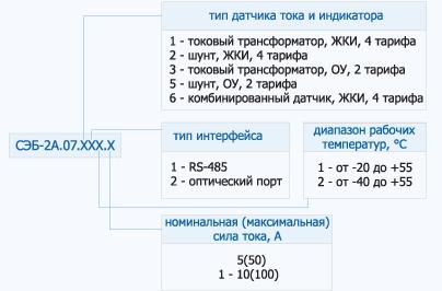 Электросчетчик СЭБ-2А.07